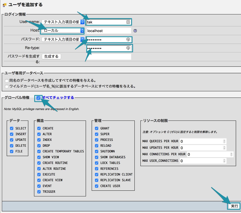 phpMyAdminユーザー作成.png